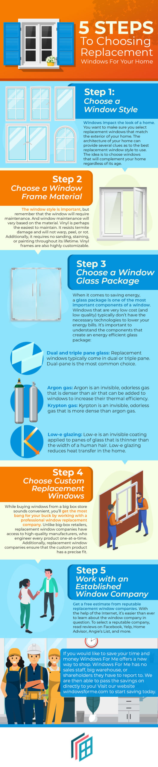 5 steps to choosing a replacement window infographic